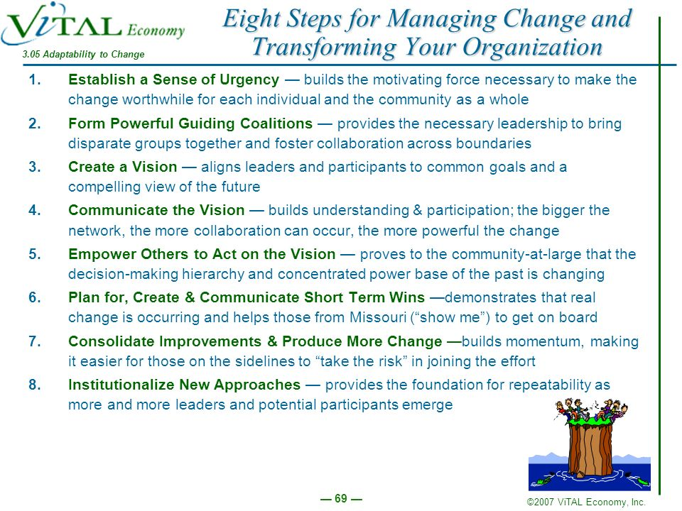 ©2007 ViTAL Economy, Inc. 69 Eight Steps for Managing Change and Transforming Your Organization 1.Establish a Sense of Urgency builds the motivating f