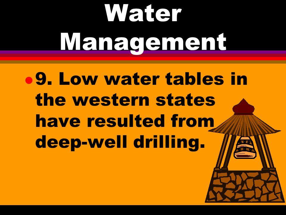 Water Management l 8.