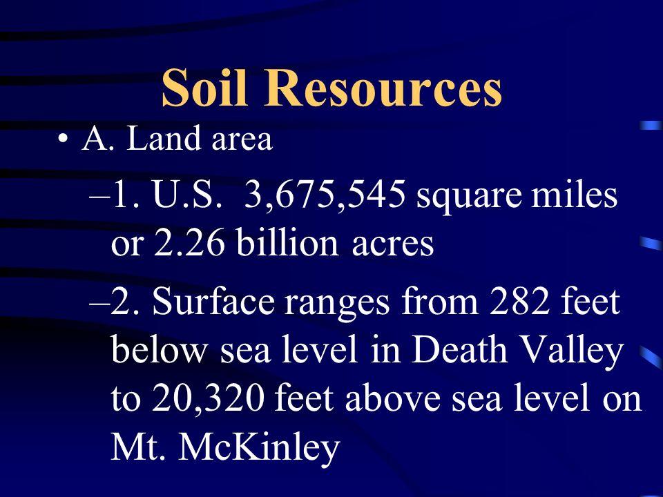 Soil Resources A.Land area –1. U.S. 3,675,545 square miles or 2.26 billion acres –2.