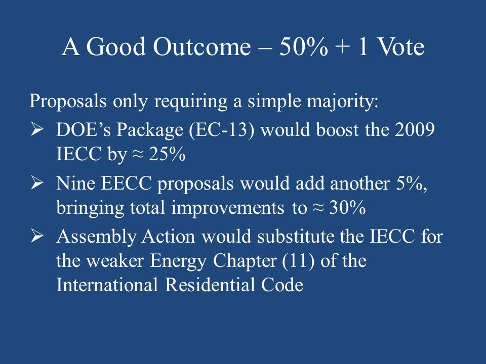 A Good Outcome – 50% + 1 Vote Proposals only requiring a simple majority: DOEs Package (EC-13) would boost the 2009 IECC by 25% Nine EECC proposals wo
