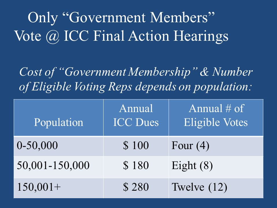 Only Government Members Vote @ ICC Final Action Hearings Cost of Government Membership & Number of Eligible Voting Reps depends on population: Population Annual ICC Dues Annual # of Eligible Votes 0-50,000$ 100Four (4) 50,001-150,000$ 180Eight (8) 150,001+$ 280Twelve (12)