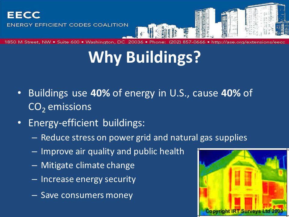 Why Buildings.