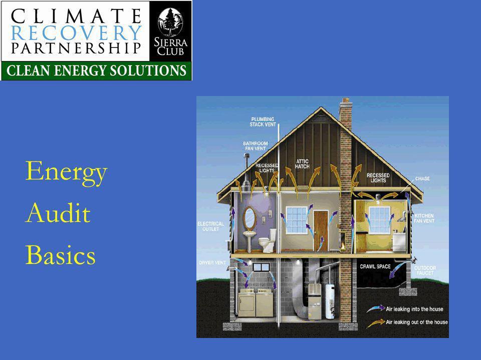 Energy Audit Basics