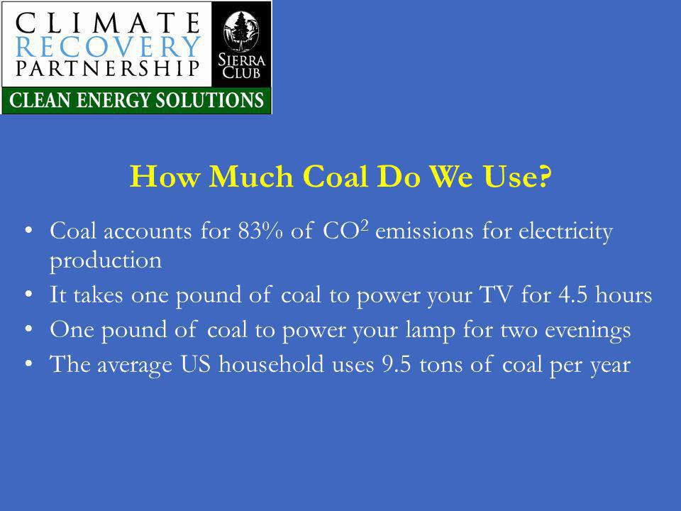 How Much Coal Do We Use? Coal accounts for 83% of CO 2 emissions for electricity production It takes one pound of coal to power your TV for 4.5 hours
