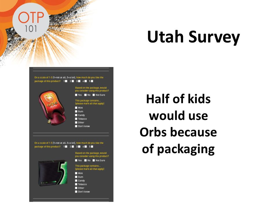 Utah Survey Half of kids would use Orbs because of packaging