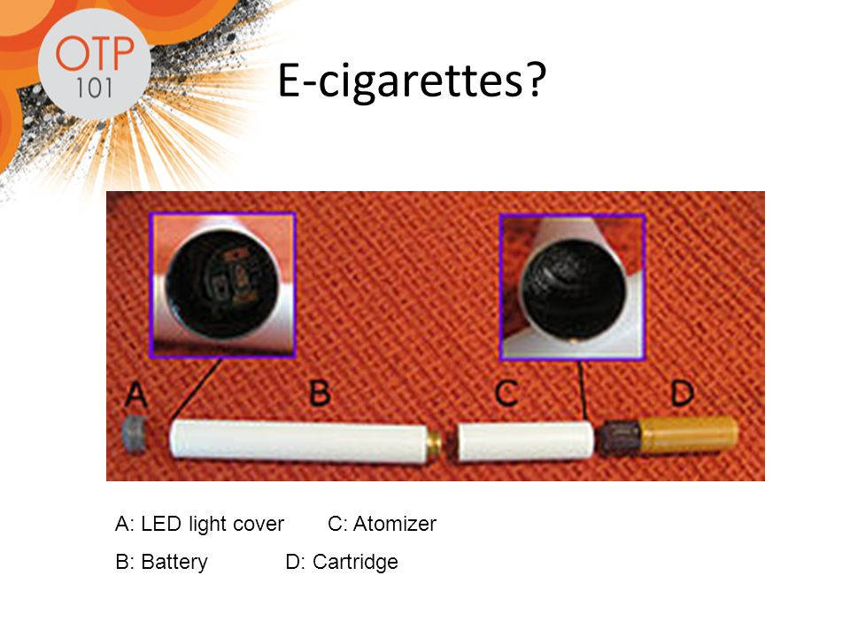 E-cigarettes A: LED light coverC: Atomizer B: BatteryD: Cartridge
