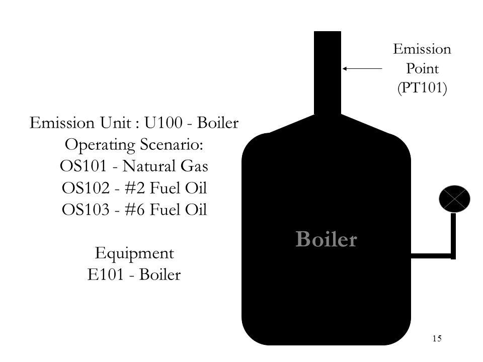 15 Boiler Emission Point (PT101) Emission Unit : U100 - Boiler Operating Scenario: OS101 - Natural Gas OS102 - #2 Fuel Oil OS103 - #6 Fuel Oil Equipme