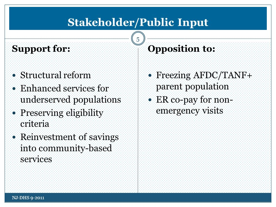 Stakeholder/Public Input 5 Support for: Structural reform Enhanced services for underserved populations Preserving eligibility criteria Reinvestment of savings into community-based services Opposition to: Freezing AFDC/TANF+ parent population ER co-pay for non- emergency visits NJ-DHS 9-2011