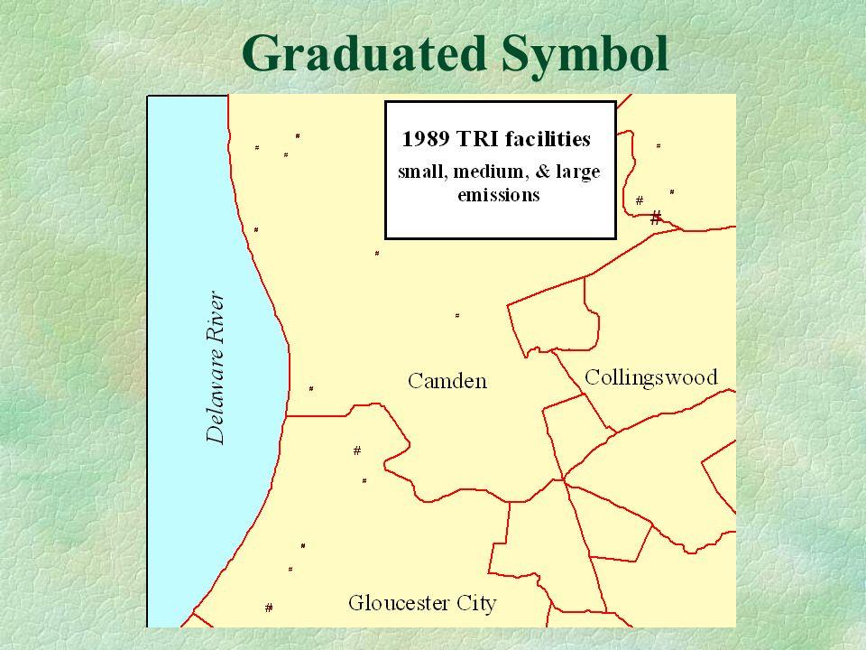 Graduated Symbol