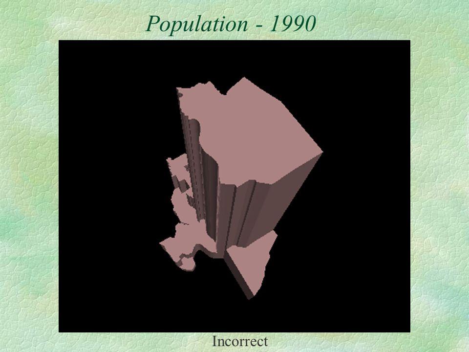 Incorrect Population - 1990