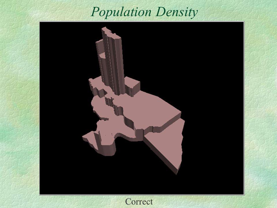 Correct Population Density