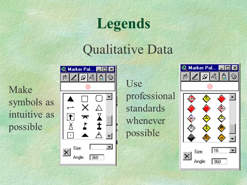 Qualitative Data Make symbols as intuitive as possible Use professional standards whenever possible Legends