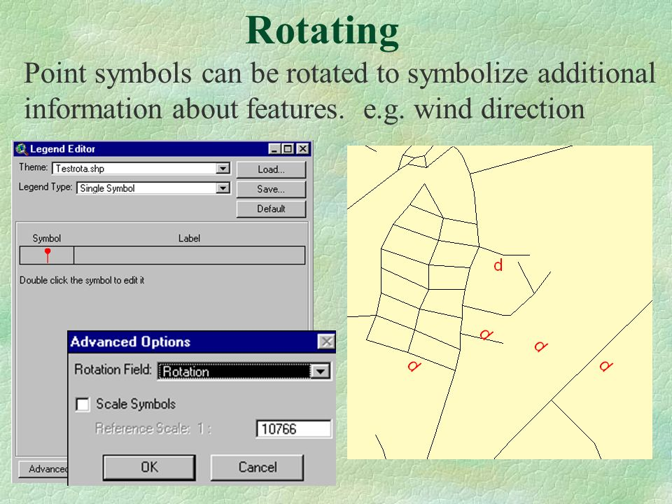 Point symbols can be rotated to symbolize additional information about features. e.g. wind direction Rotating
