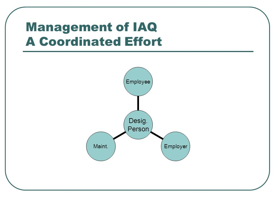 Management of IAQ A Coordinated Effort Desig. Person EmployeeEmployerMaint.