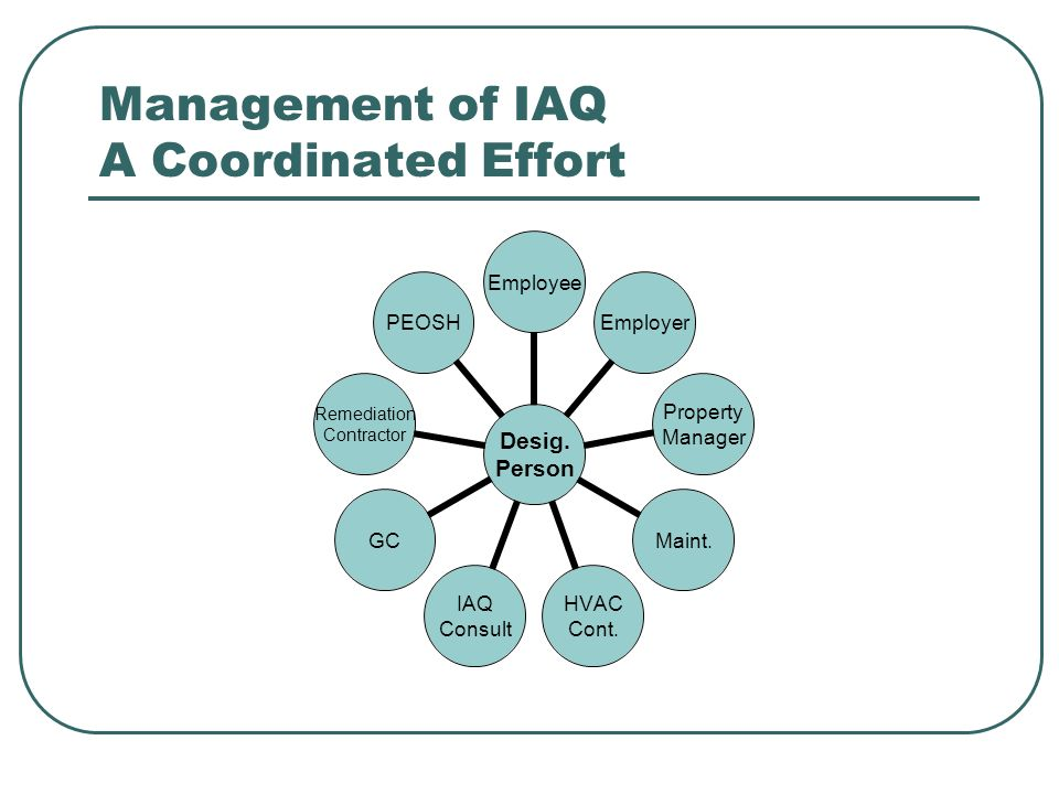 Management of IAQ A Coordinated Effort Desig. Person EmployeeEmployer Property Manager Maint. HVAC Cont. IAQ Consult GC Remediation Contractor PEOSH