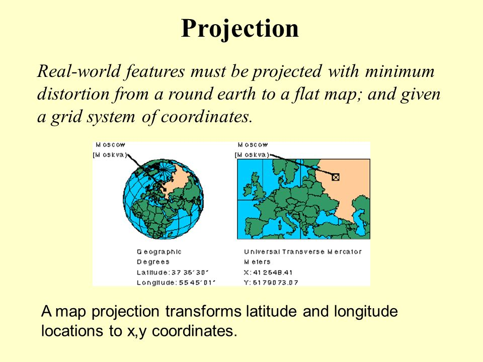 Projection Real-world features must be projected with minimum distortion from a round earth to a flat map; and given a grid system of coordinates. A m