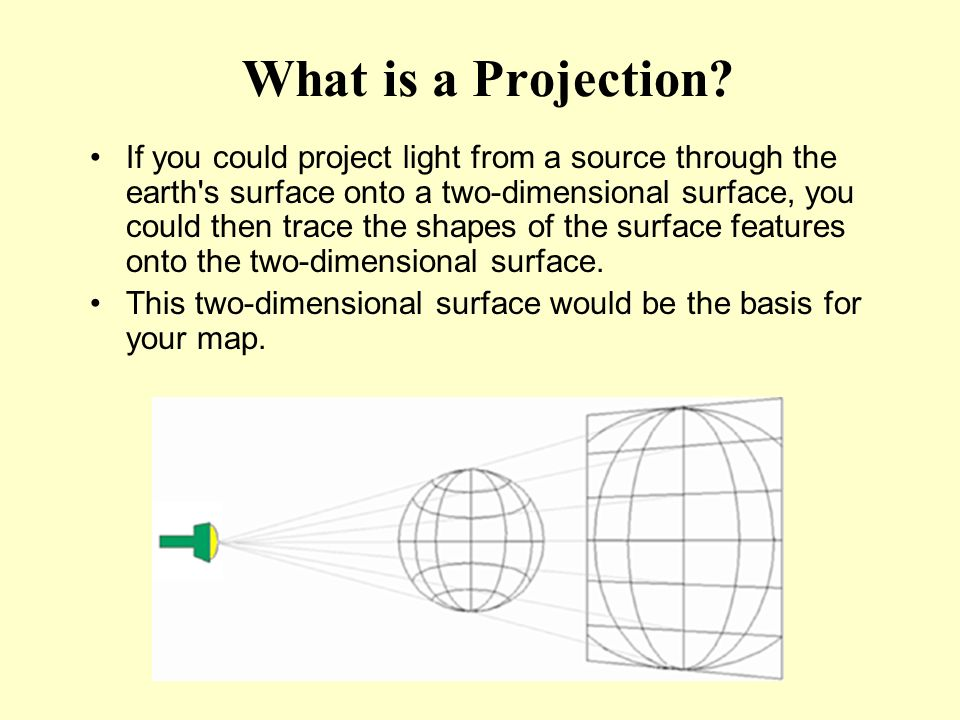 What is a Projection? If you could project light from a source through the earth's surface onto a two-dimensional surface, you could then trace the sh