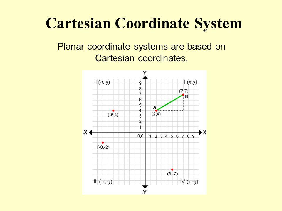 Cartesian Coordinate System Planar coordinate systems are based on Cartesian coordinates.