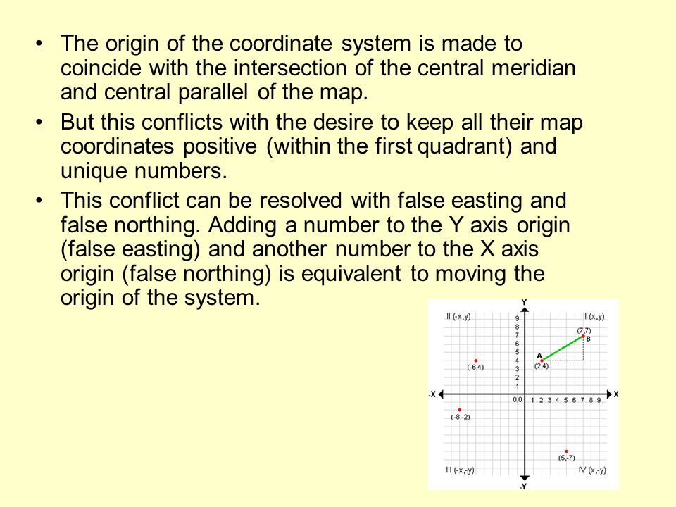 The origin of the coordinate system is made to coincide with the intersection of the central meridian and central parallel of the map. But this confli