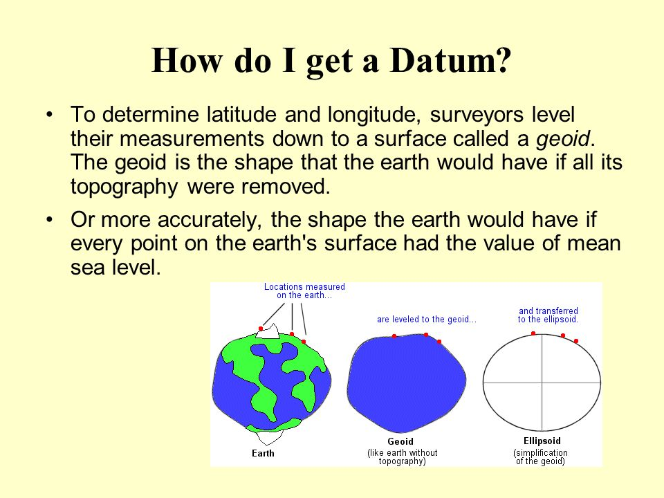 How do I get a Datum? To determine latitude and longitude, surveyors level their measurements down to a surface called a geoid. The geoid is the shape