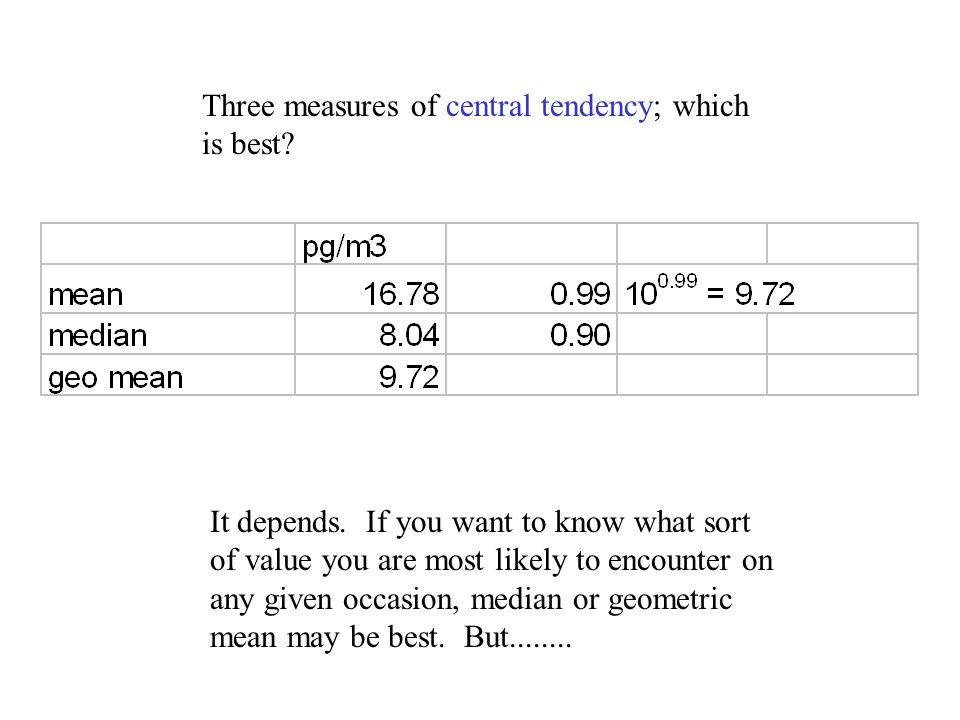 Three measures of central tendency; which is best.