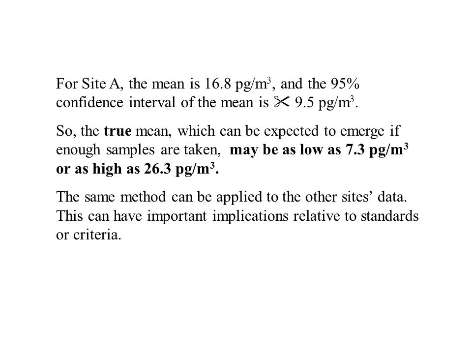For Site A, the mean is 16.8 pg/m 3, and the 95% confidence interval of the mean is 9.5 pg/m 3.