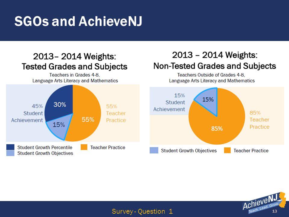 13 SGOs and AchieveNJ Survey - Question 1