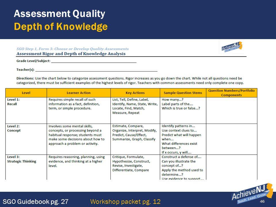 46 Assessment Quality Depth of Knowledge SGO Guidebook pg. 27Workshop packet pg. 12
