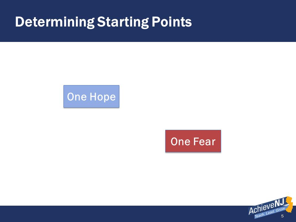 5 One Hope One Fear Determining Starting Points