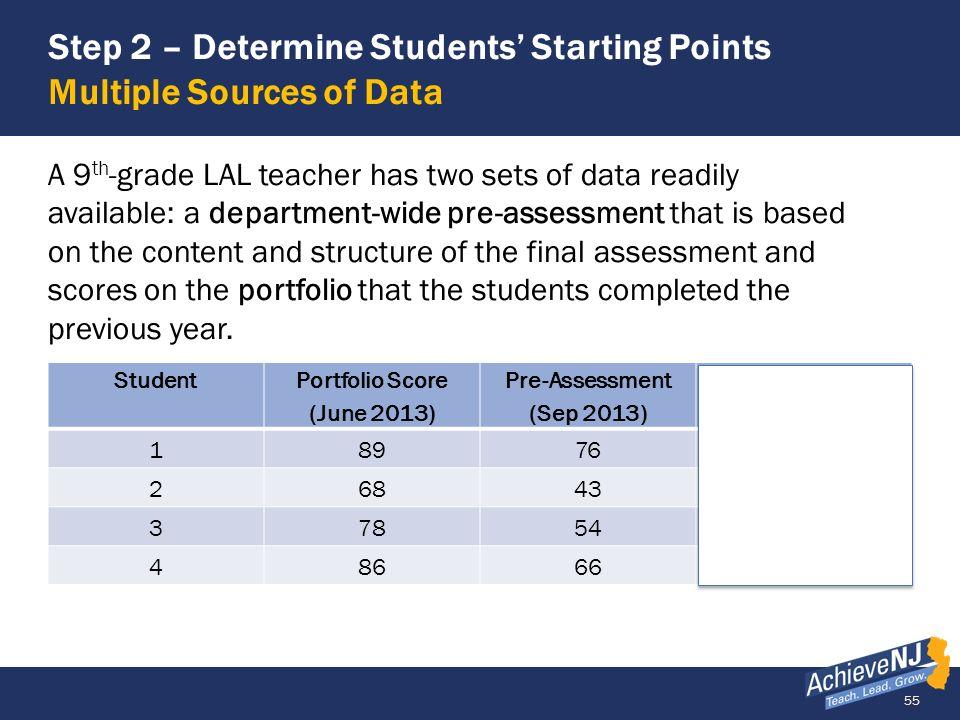 55 Step 2 – Determine Students Starting Points Multiple Sources of Data Student Portfolio Score (June 2013) Pre-Assessment (Sep 2013) Preparedness Gro