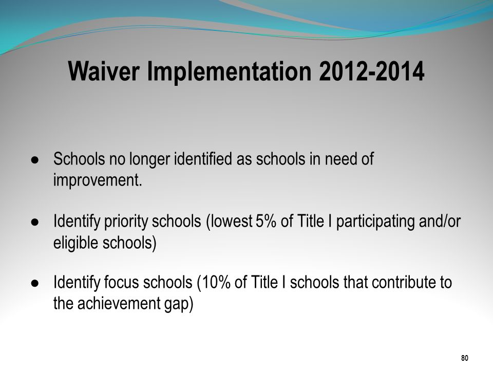 Waiver Implementation 2012-2014 Schools no longer identified as schools in need of improvement. Identify priority schools (lowest 5% of Title I partic