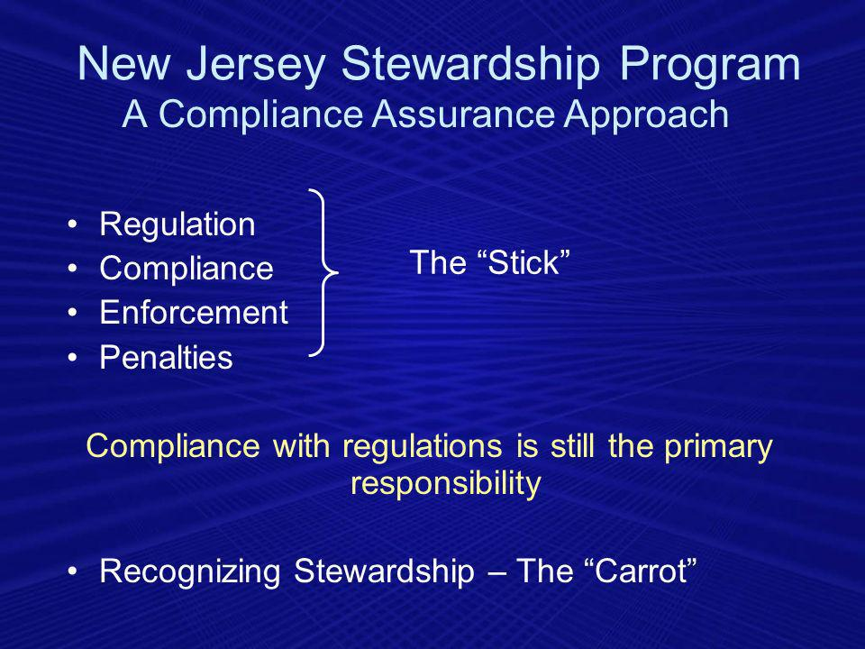 A Compliance Assurance Approach Regulation Compliance Enforcement Penalties Compliance with regulations is still the primary responsibility Recognizin