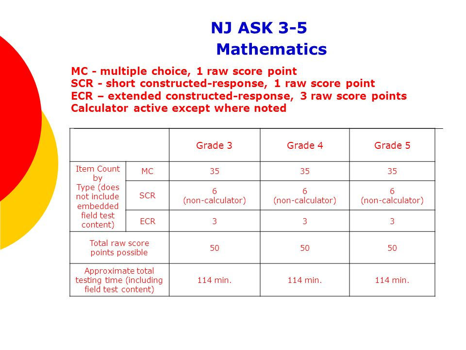 NJ ASK 3-5 Mathematics MC - multiple choice, 1 raw score point SCR - short constructed-response, 1 raw score point ECR – extended constructed-response, 3 raw score points Calculator active except where noted Grade 3Grade 4Grade 5 Item Count by Type (does not include embedded field test content) MC35 SCR 6 (non-calculator) 6 (non-calculator) 6 (non-calculator) ECR333 Total raw score points possible 50 Approximate total testing time (including field test content) 114 min.