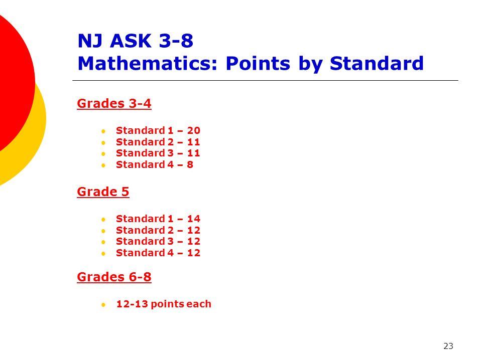 23 NJ ASK 3-8 Mathematics: Points by Standard Grades 3-4 Standard 1 – 20 Standard 2 – 11 Standard 3 – 11 Standard 4 – 8 Grade 5 Standard 1 – 14 Standa