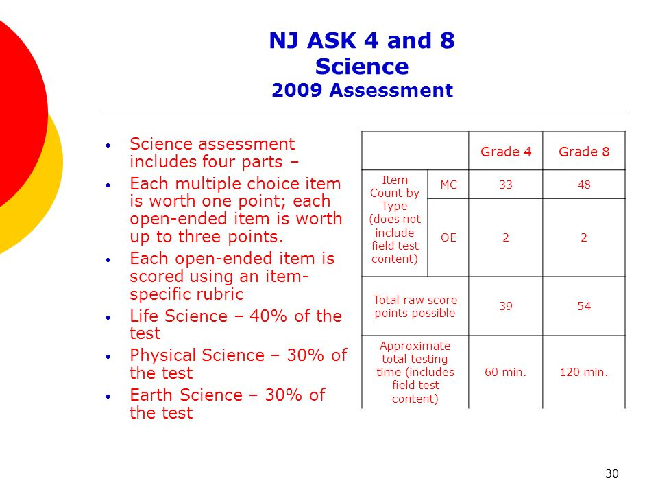30 NJ ASK 4 and 8 Science 2009 Assessment Science assessment includes four parts – Each multiple choice item is worth one point; each open-ended item is worth up to three points.