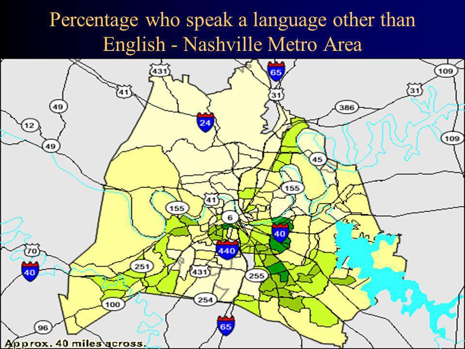 Percentage who speak a language other than English - Nashville Metro Area