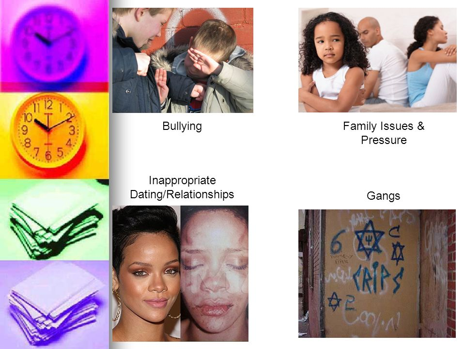 Inappropriate Dating/Relationships BullyingFamily Issues & Pressure Gangs