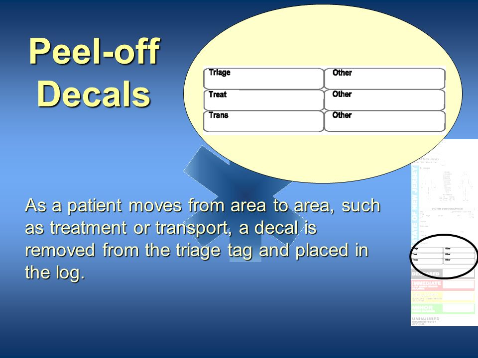 Component 3 The peel-off decals are used when a patient enters or exits an area, such as treatment or transport. The peel-off decals allow log entries