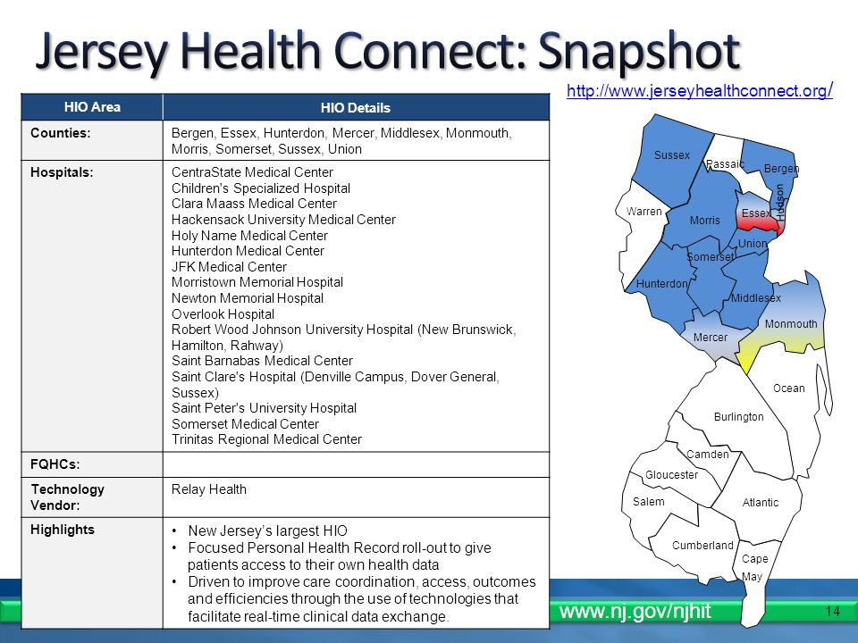 14 HIO Area HIO Details Counties:Bergen, Essex, Hunterdon, Mercer, Middlesex, Monmouth, Morris, Somerset, Sussex, Union Hospitals:CentraState Medical