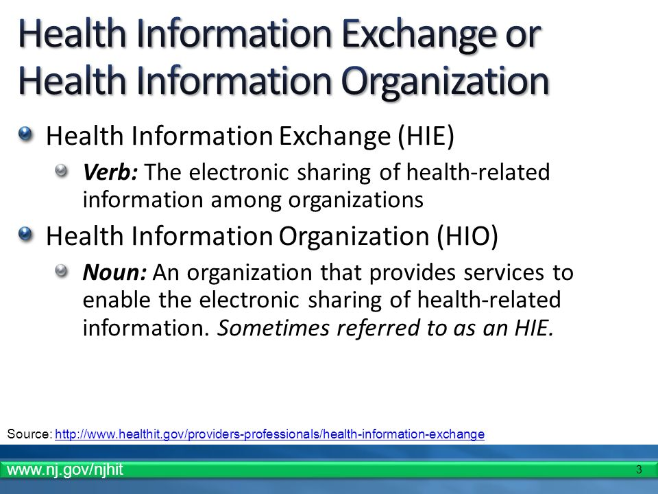 3 Health Information Exchange (HIE) Verb: The electronic sharing of health-related information among organizations Health Information Organization (HI