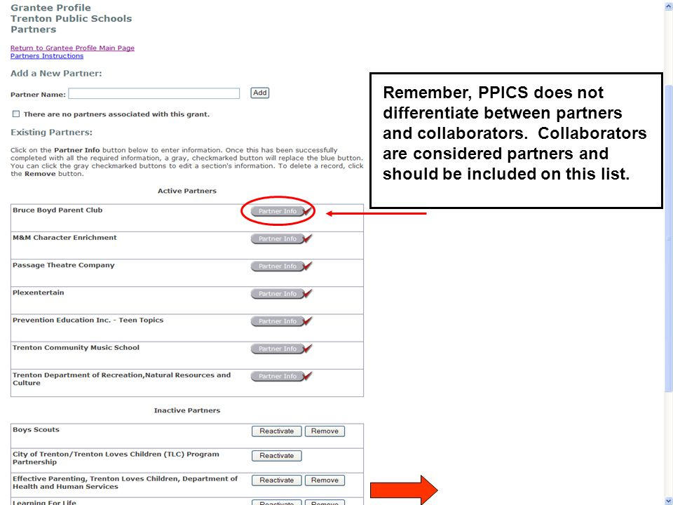 Remember, PPICS does not differentiate between partners and collaborators.