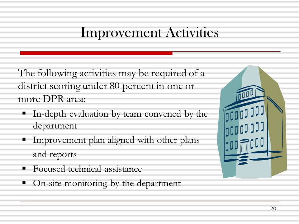 20 Improvement Activities The following activities may be required of a district scoring under 80 percent in one or more DPR area: In-depth evaluation