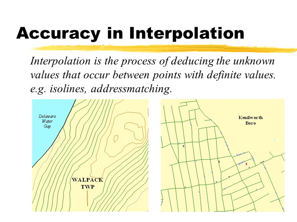 Interpolation is the process of deducing the unknown values that occur between points with definite values. e.g. isolines, addressmatching. Accuracy i