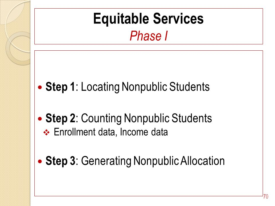 Equitable Services Phase I Step 1 : Locating Nonpublic Students Step 2 : Counting Nonpublic Students Enrollment data, Income data Step 3 : Generating Nonpublic Allocation 70