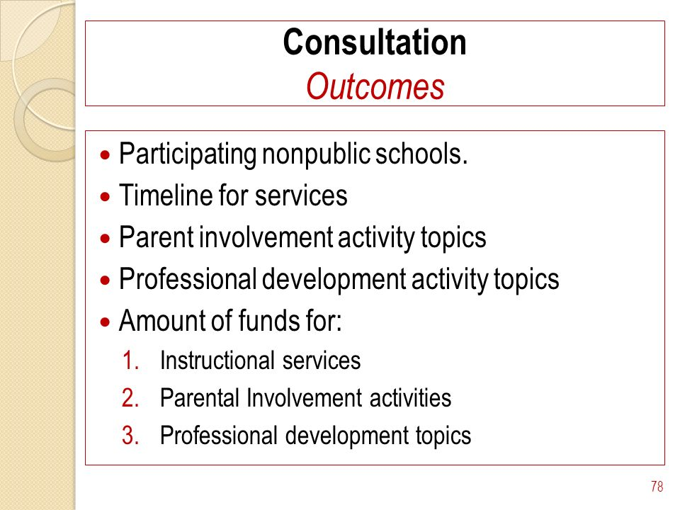 Consultation Outcomes Participating nonpublic schools.