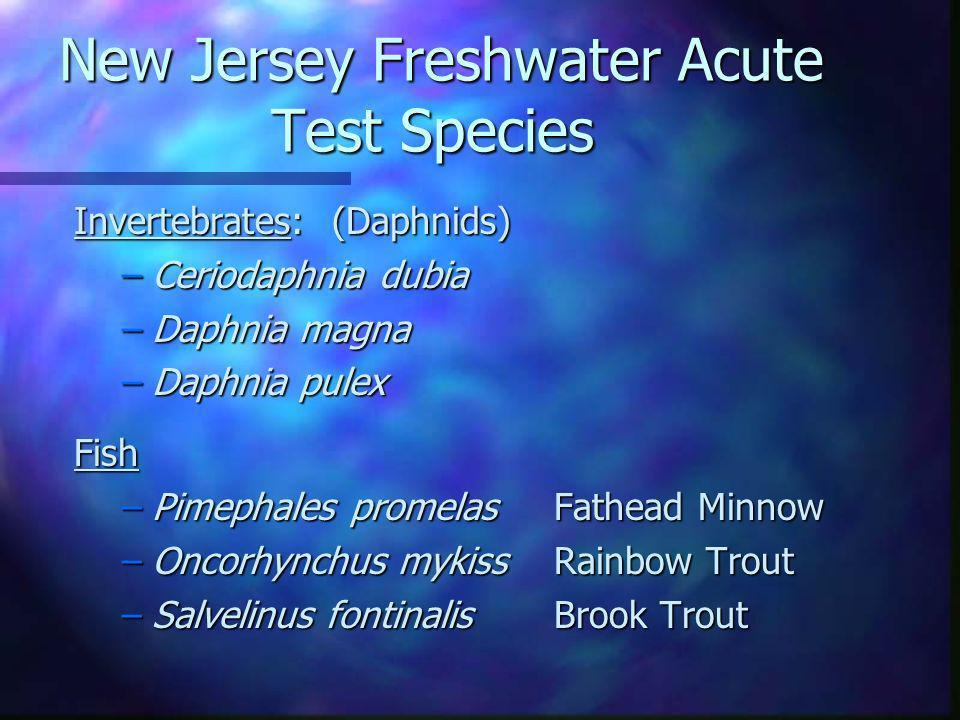 New Jersey Freshwater Acute Test Species New Jersey Freshwater Acute Test Species Invertebrates: (Daphnids) –Ceriodaphnia dubia –Daphnia magna –Daphni