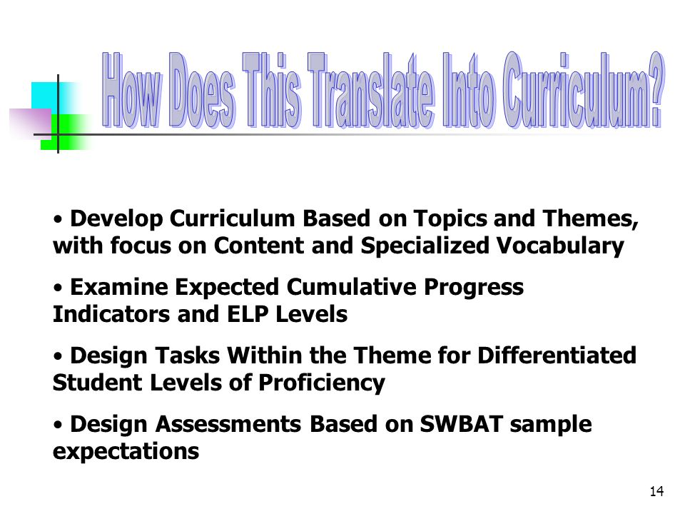 14 Develop Curriculum Based on Topics and Themes, with focus on Content and Specialized Vocabulary Examine Expected Cumulative Progress Indicators and ELP Levels Design Tasks Within the Theme for Differentiated Student Levels of Proficiency Design Assessments Based on SWBAT sample expectations