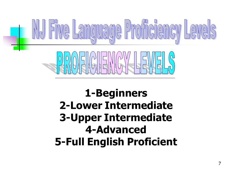 7 1-Beginners 2-Lower Intermediate 3-Upper Intermediate 4-Advanced 5-Full English Proficient