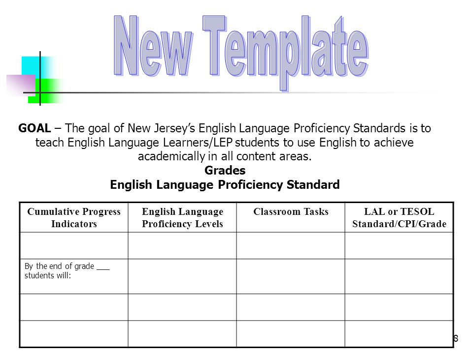 8 GOAL – The goal of New Jerseys English Language Proficiency Standards is to teach English Language Learners/LEP students to use English to achieve academically in all content areas.