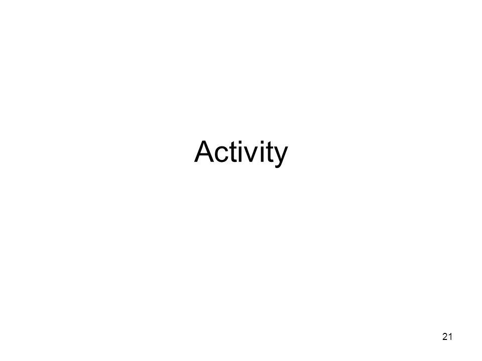 21 Activity